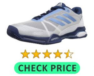 adidias tennis shoes for heel pain reviews 2019