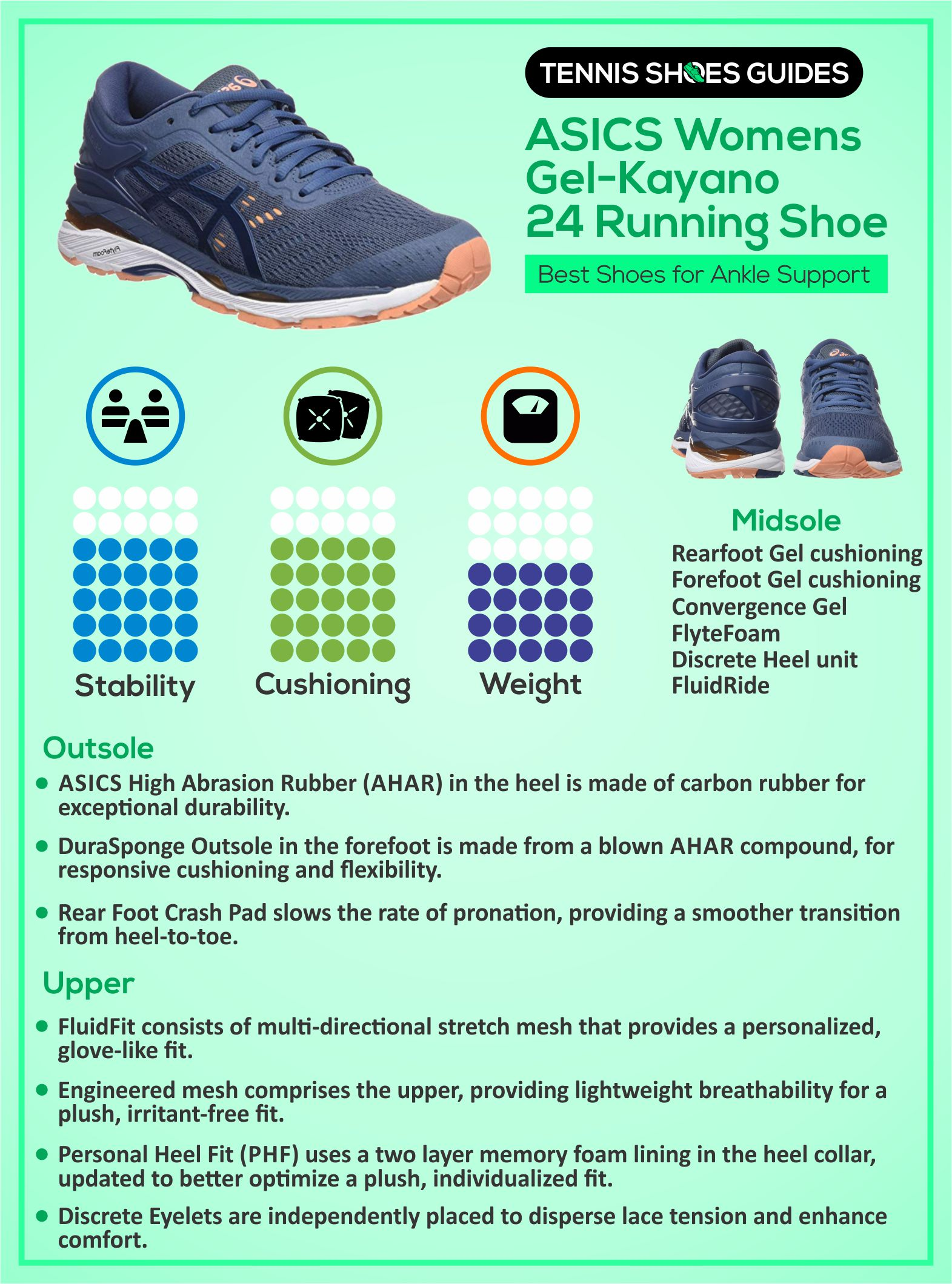 Best tennis shoe for ankle support infographic details