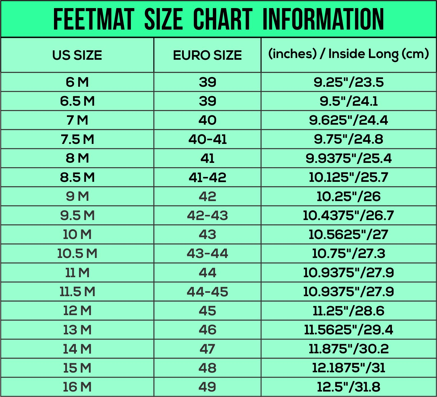 feetmat size chart information US SIZE, EURO SIZE, INCHES/CM SIZE