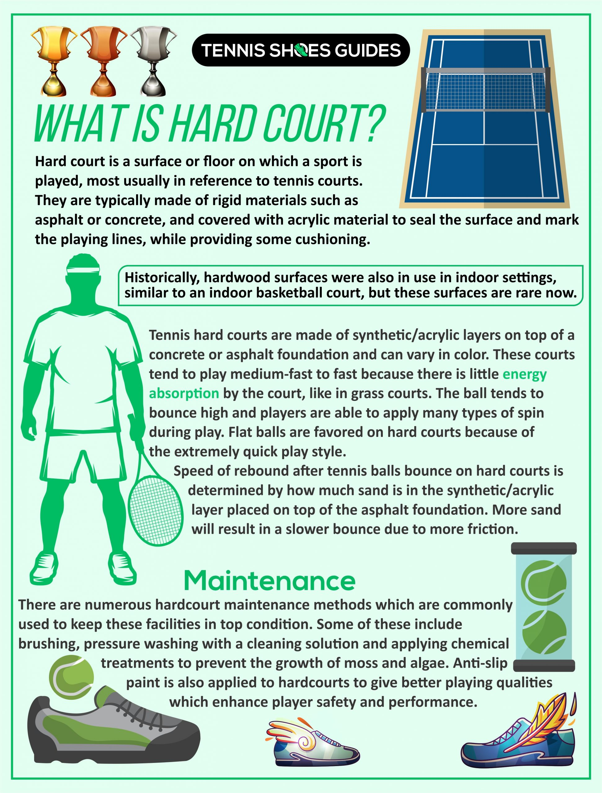 What is hard court