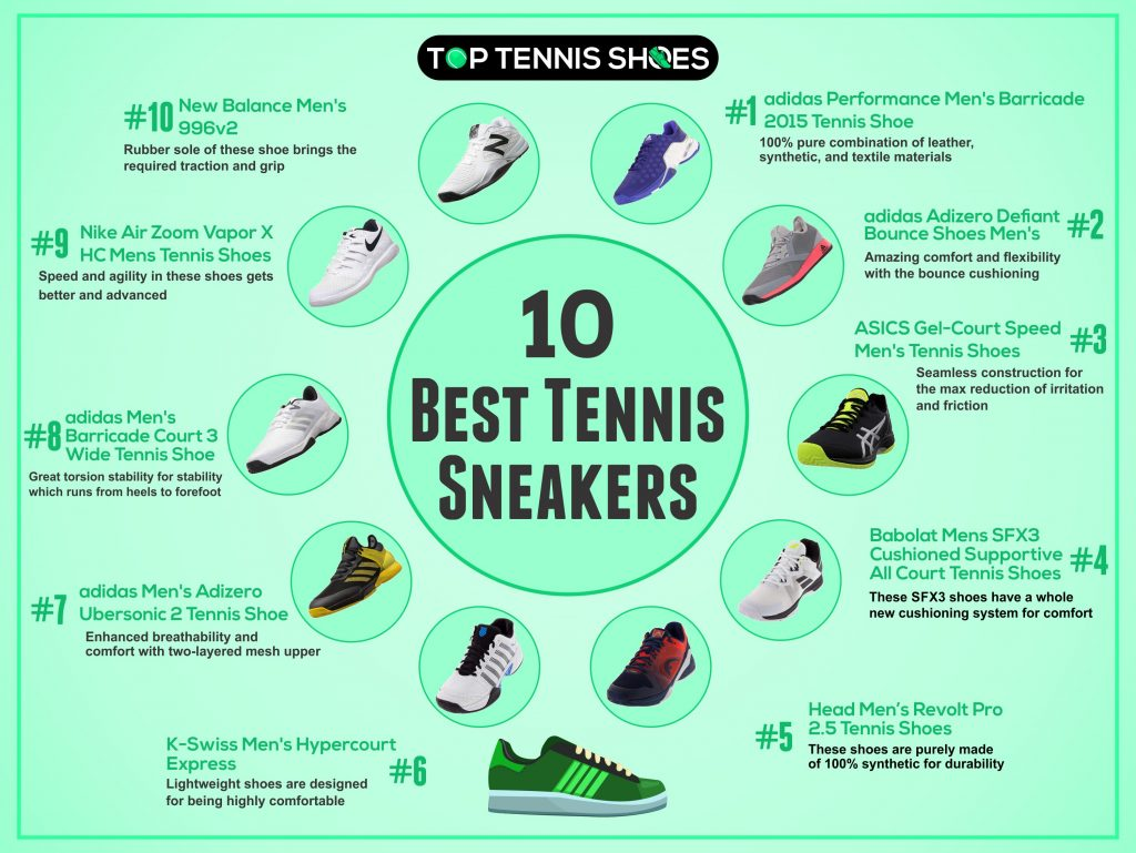 Best Tennis Sneakers Infograph