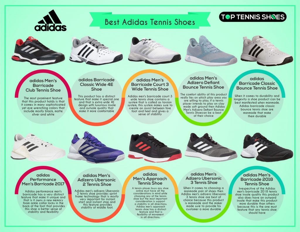 adidas tennis shoes infograph