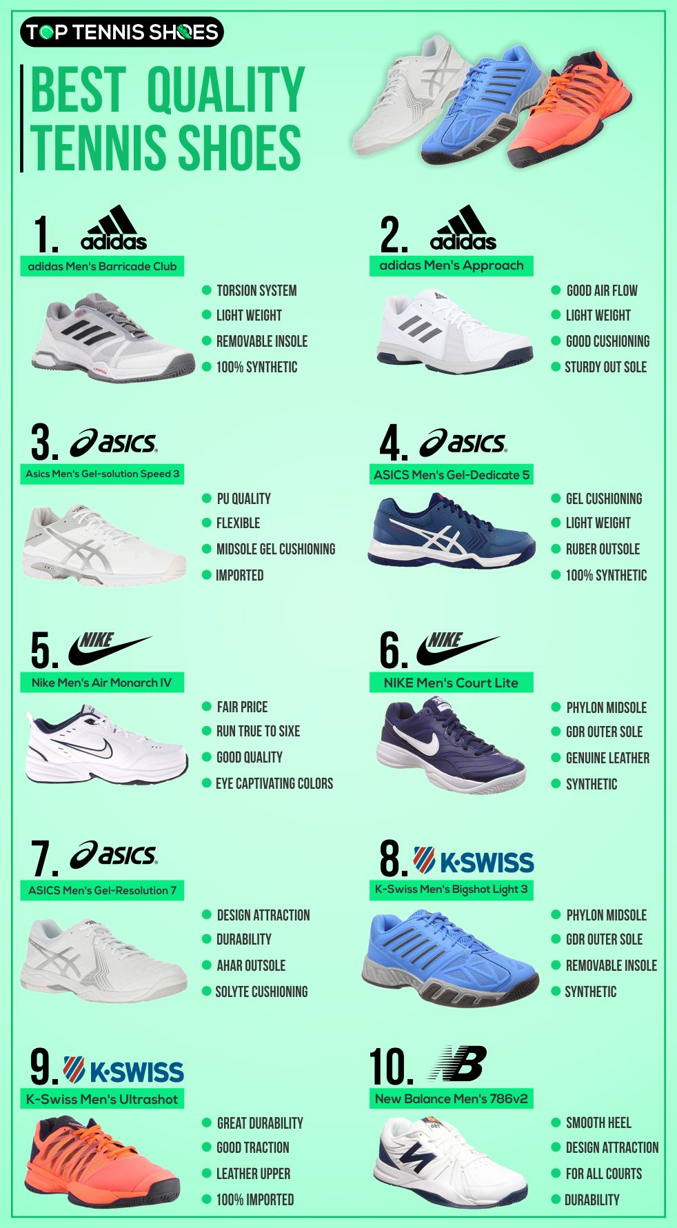 Best Quality Tennis Shoes infographics