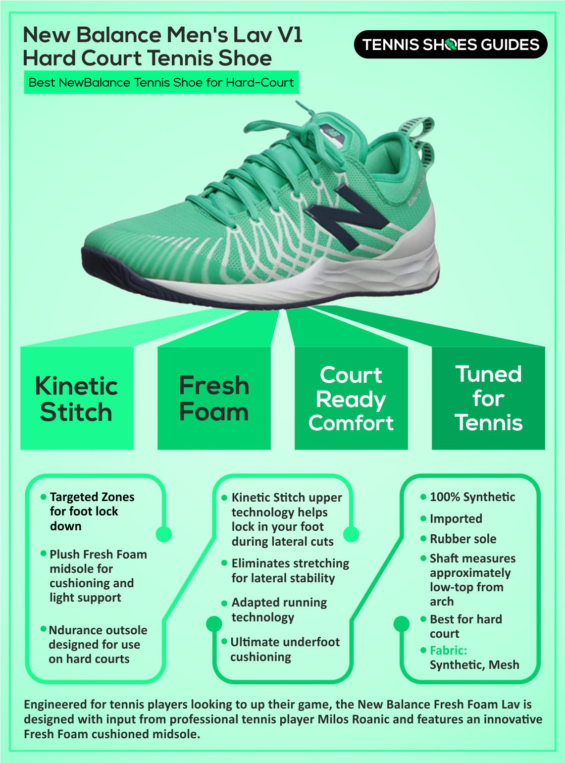 New Balance Men's Lav V1 Hard Court Tennis Shoe infographic review