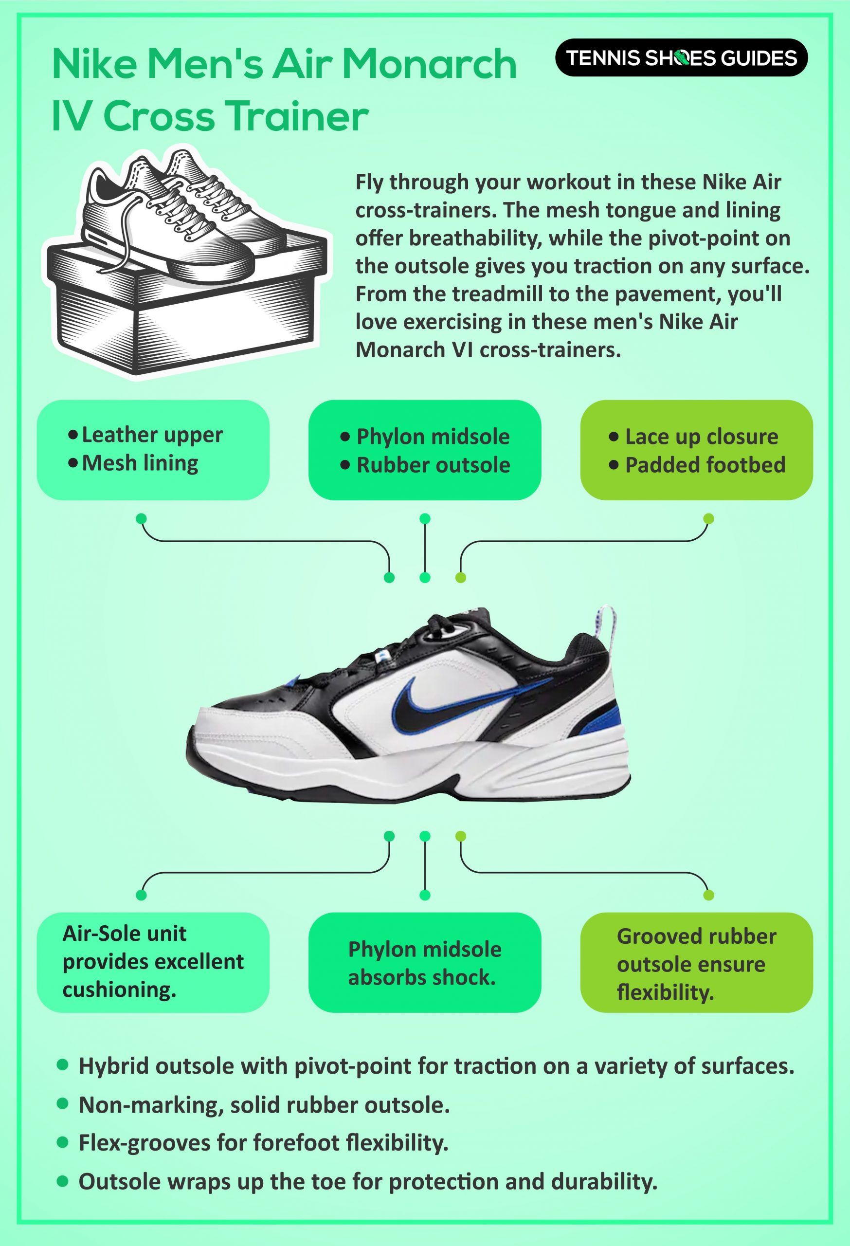 Nike Men's Air Monarch IV Cross Trainer detailed infograph